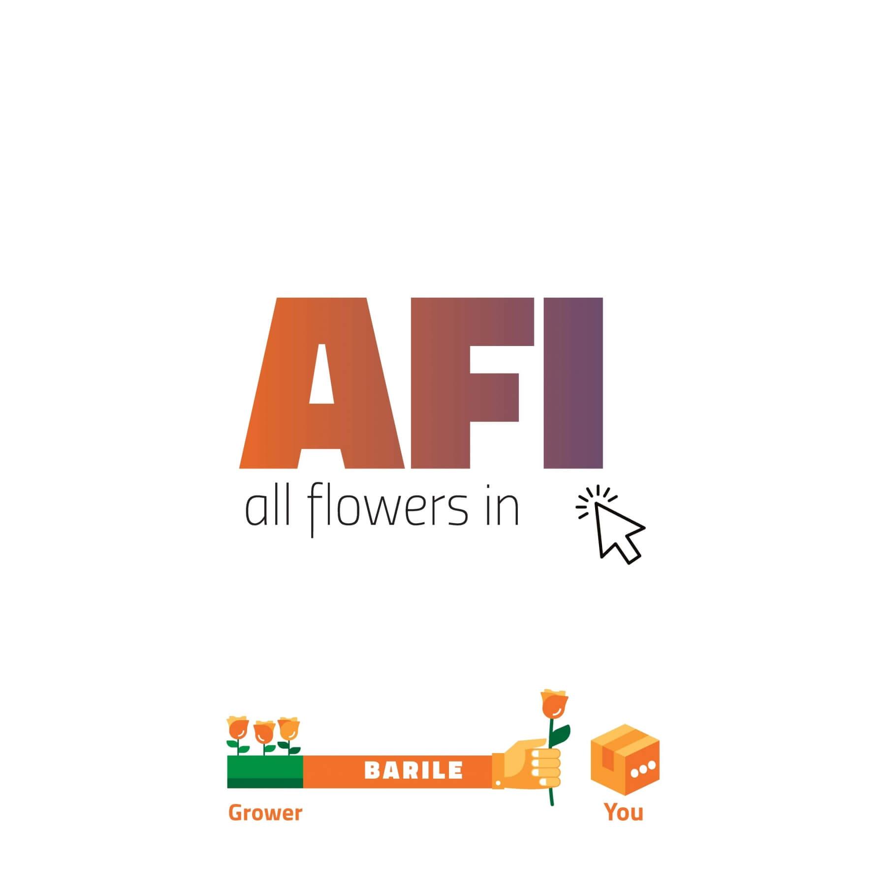 AFI 4.0