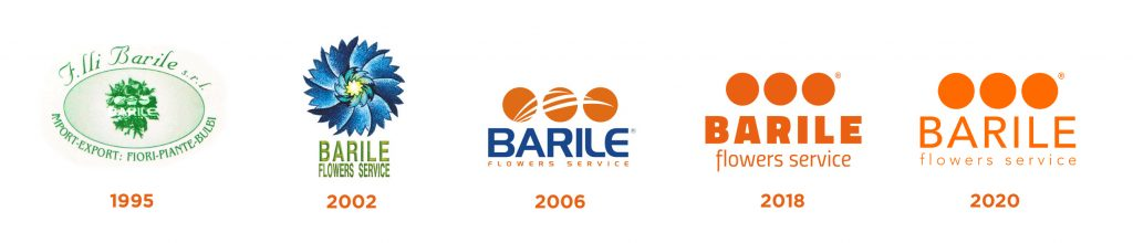 Brand History - Barile Flowers service